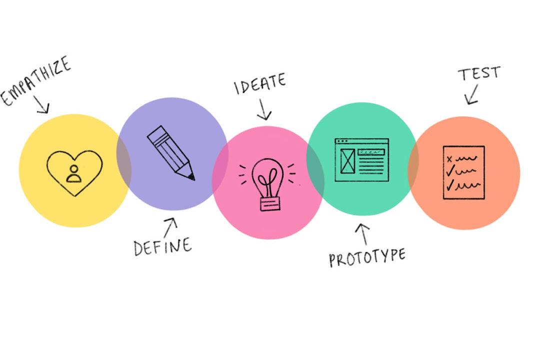 Design Thinking workshopon jártam